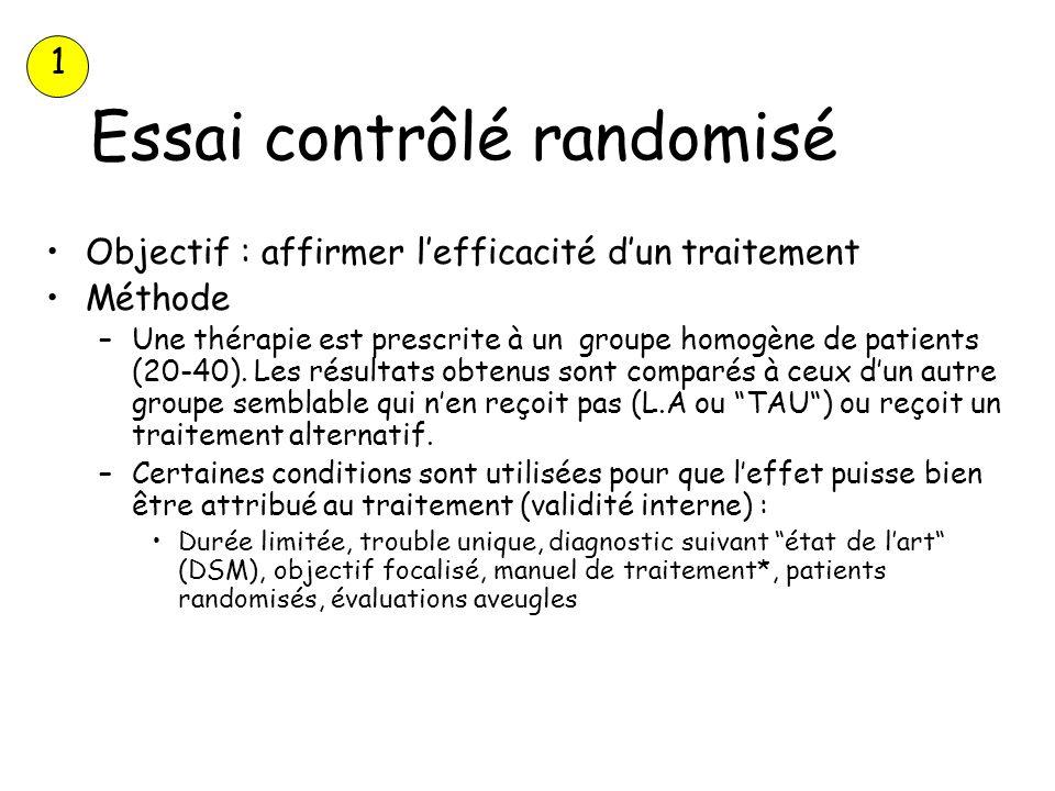 Essai contrôlé randomisé Objectif : affirmer lefficacité dun traitement Méthode –Une thérapie est prescrite à un groupe homogène de patients (20-40).