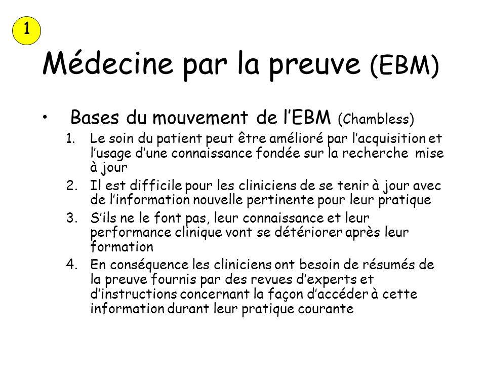 Médecine par la preuve (EBM) Bases du mouvement de lEBM (Chambless) 1.Le soin du patient peut être amélioré par lacquisition et lusage dune connaissan