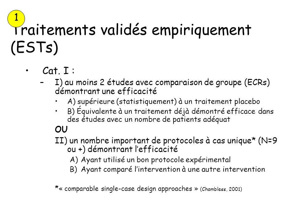 Traitements validés empiriquement (ESTs) Cat. I : –I) au moins 2 études avec comparaison de groupe (ECRs) démontrant une efficacité A) supérieure (sta
