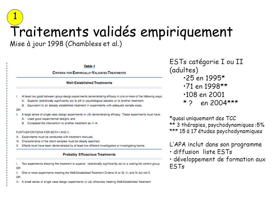 Traitements validés empiriquement Mise à jour 1998 (Chambless et al.) ESTs catégorie I ou II (adultes) 25 en 1995* 71 en 1998** 108 en 2001 * ? en 200