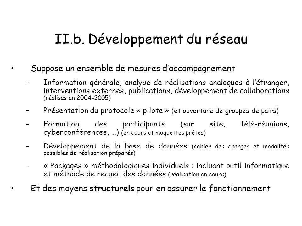 II.b. Développement du réseau Suppose un ensemble de mesures daccompagnement –Information générale, analyse de réalisations analogues à létranger, int