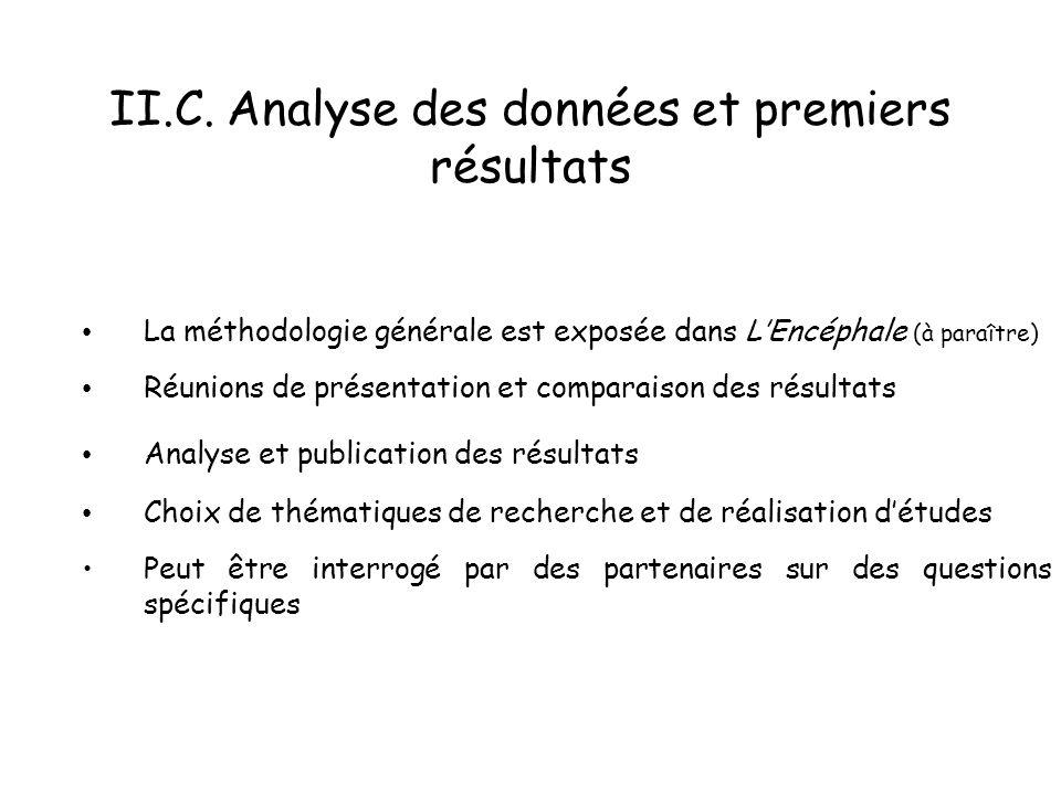 II.C. Analyse des données et premiers résultats La méthodologie générale est exposée dans LEncéphale (à paraître) Réunions de présentation et comparai