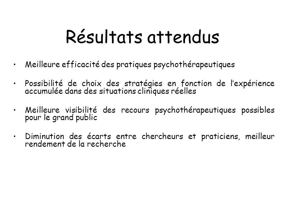 Résultats attendus Meilleure efficacité des pratiques psychothérapeutiques Possibilité de choix des stratégies en fonction de lexpérience accumulée da