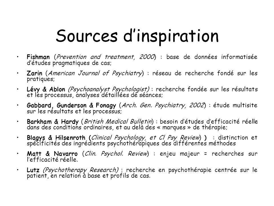 Sources dinspiration Fishman (Prevention and treatment, 2000) : base de données informatisée détudes pragmatiques de cas; Zarin (American Journal of P