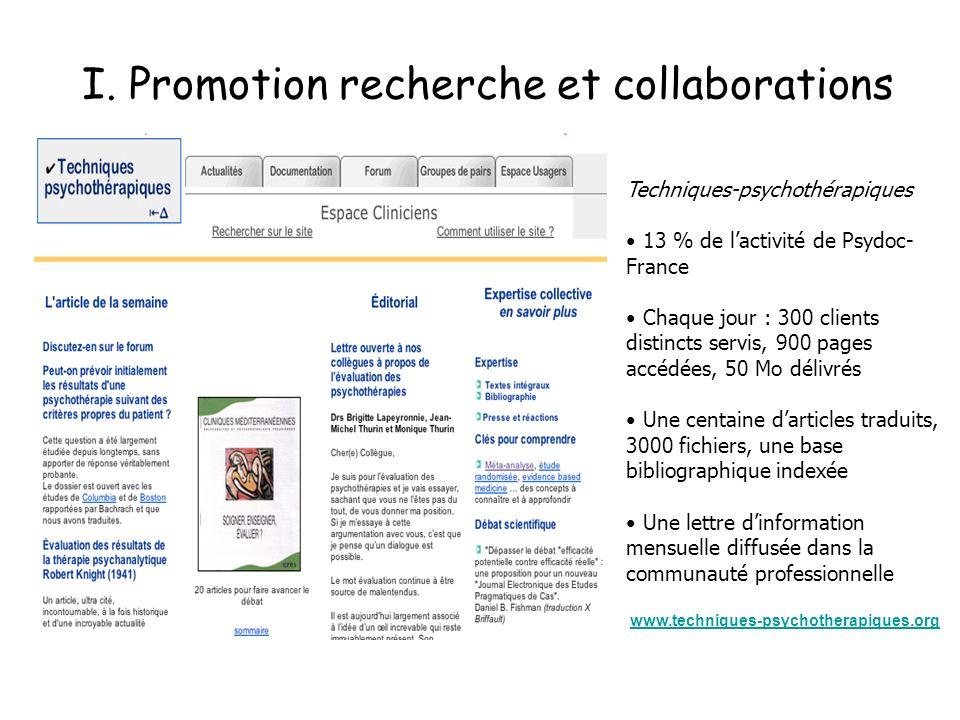I. Promotion recherche et collaborations Techniques-psychothérapiques 13 % de lactivité de Psydoc- France Chaque jour : 300 clients distincts servis,