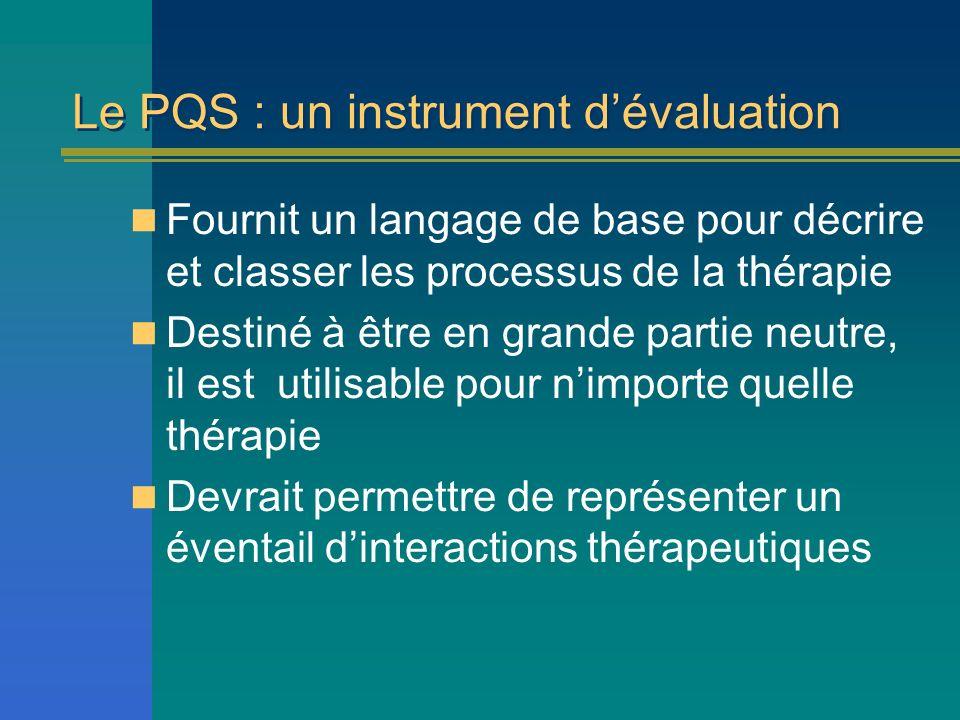 Moyens et but du PQS Utilisation dun langage standard Utilisation dun procédé dévaluation Dans le but de Caractériser systématiquement linteraction thérapeute-patient