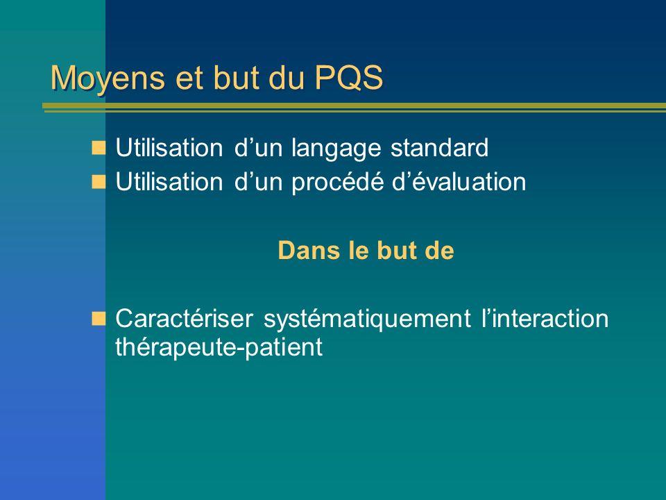 Moyens et but du PQS Utilisation dun langage standard Utilisation dun procédé dévaluation Dans le but de Caractériser systématiquement linteraction th