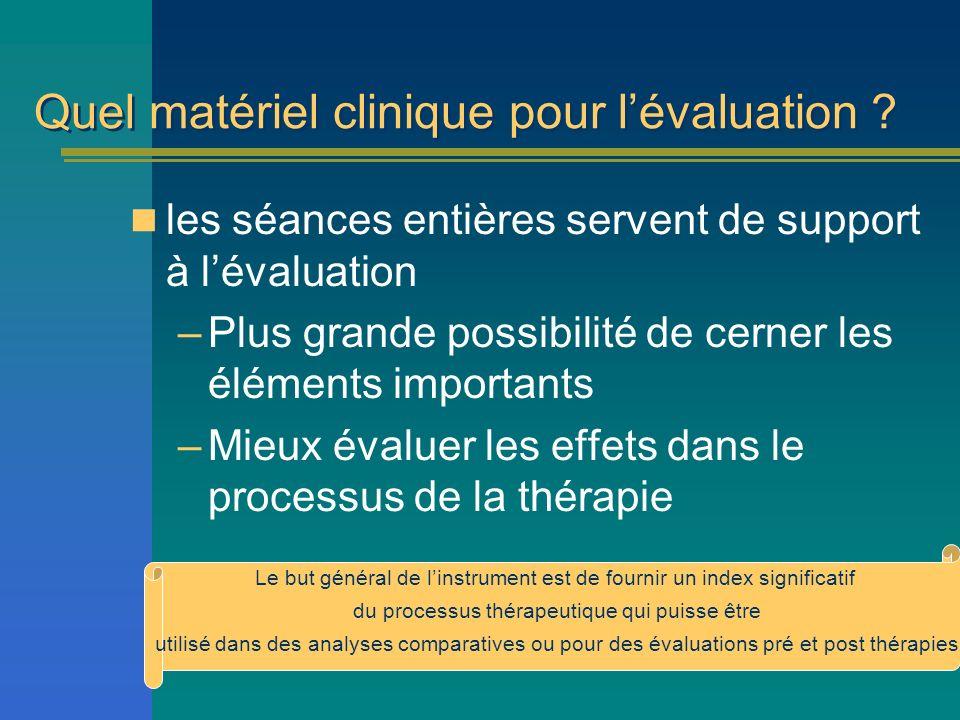 Quel matériel clinique pour lévaluation ? les séances entières servent de support à lévaluation –Plus grande possibilité de cerner les éléments import