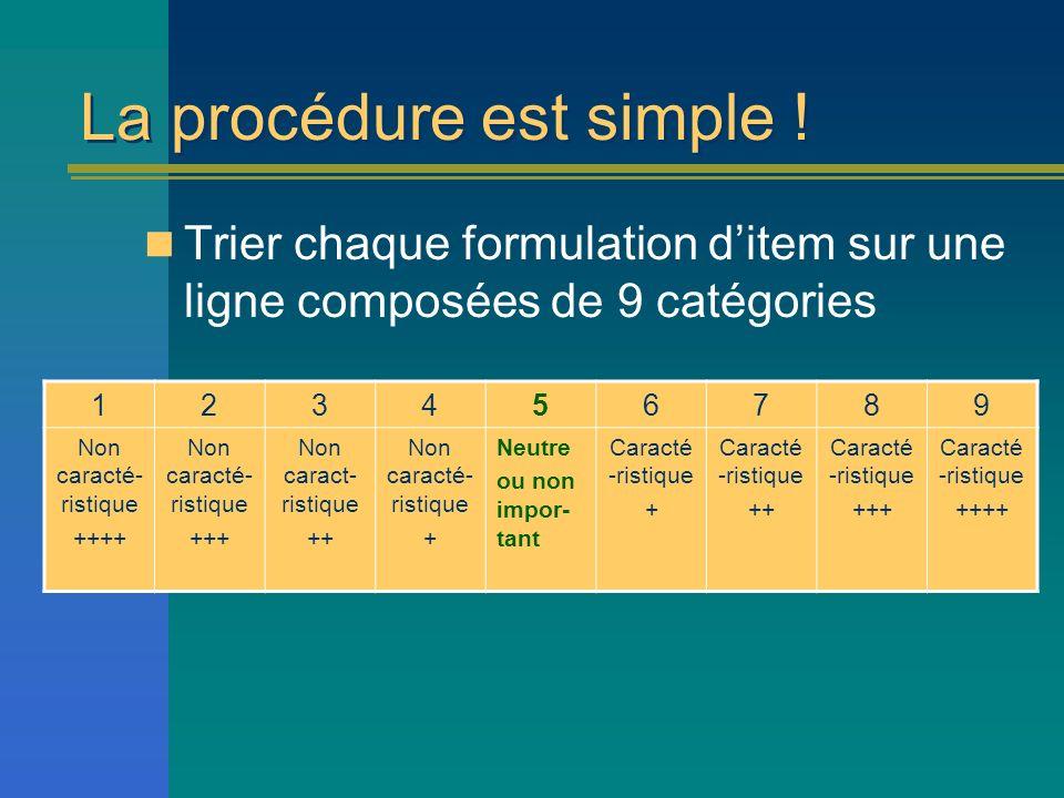 La procédure est simple ! Trier chaque formulation ditem sur une ligne composées de 9 catégories 123456789 Non caracté- ristique ++++ Non caracté- ris