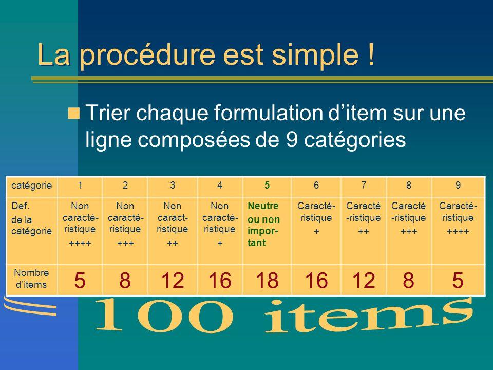 La procédure est simple ! Trier chaque formulation ditem sur une ligne composées de 9 catégories catégorie123456789 Def. de la catégorie Non caracté-