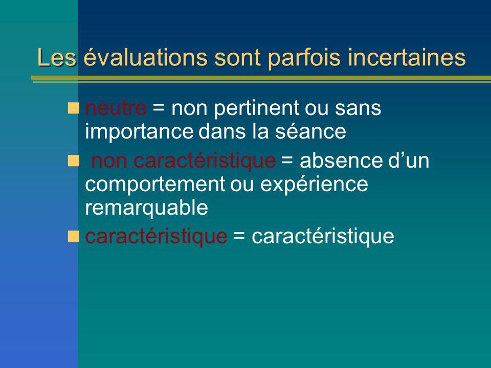 Les évaluations sont parfois incertaines neutre = non pertinent ou sans importance dans la séance non caractéristique = absence dun comportement ou ex
