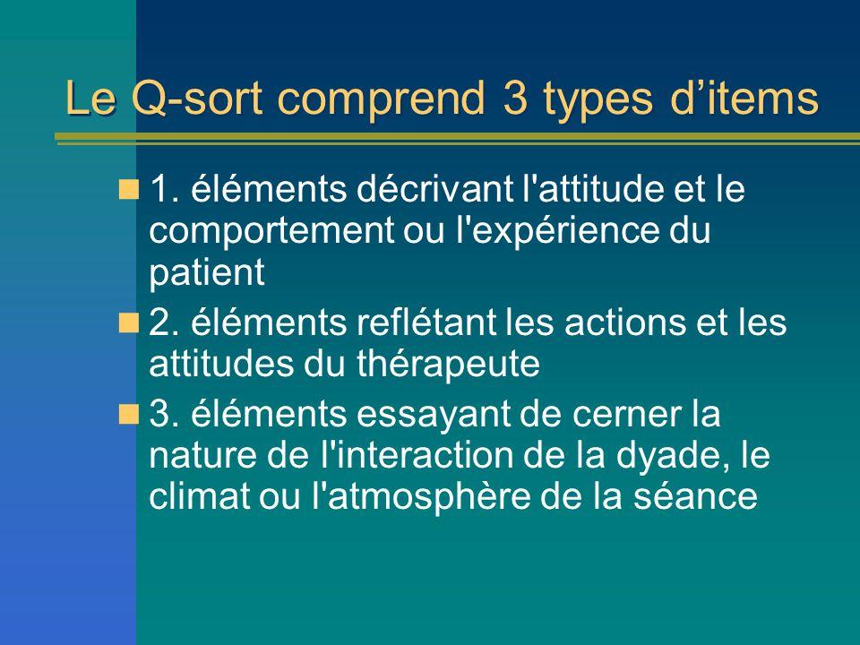 Le Q-sort comprend 3 types ditems 1. éléments décrivant l'attitude et le comportement ou l'expérience du patient 2. éléments reflétant les actions et