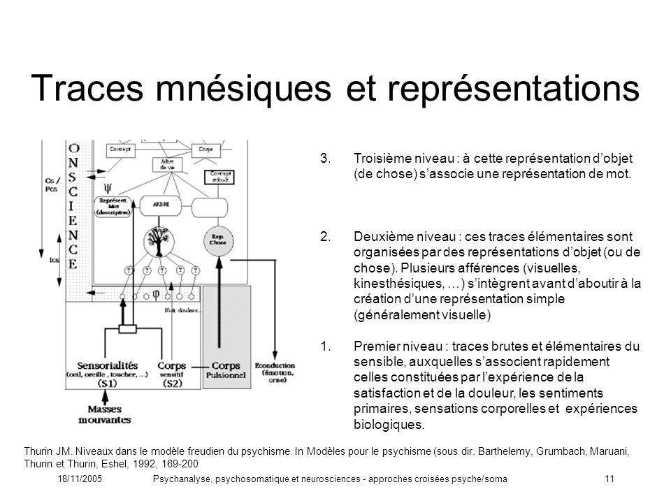 18/11/2005Psychanalyse, psychosomatique et neurosciences - approches croisées psyche/soma11 Traces mnésiques et représentations 3.Troisième niveau : à