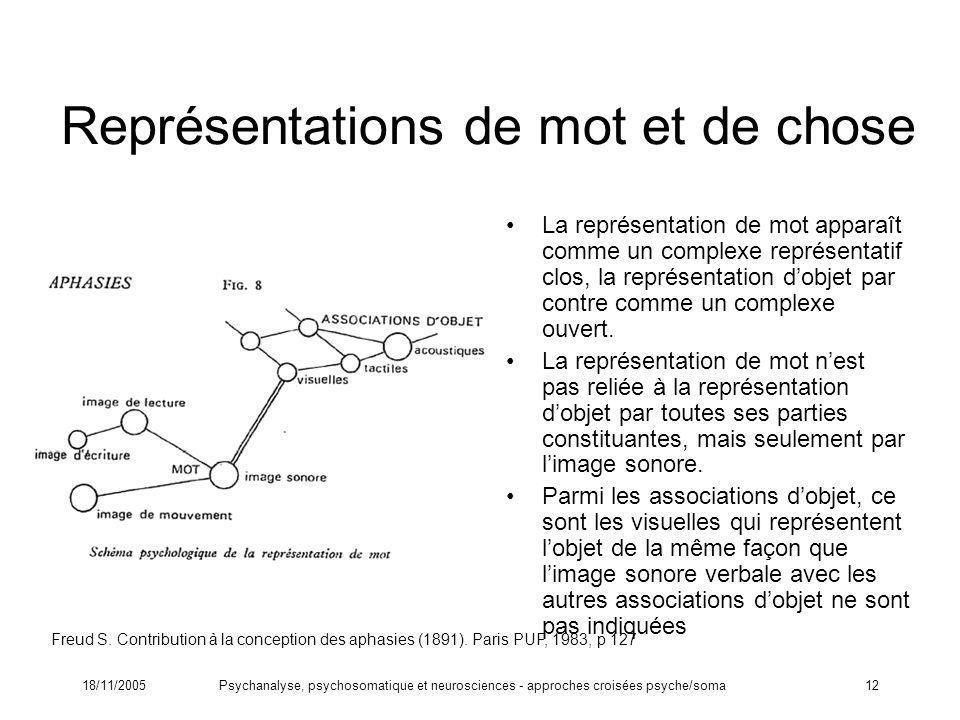 18/11/2005Psychanalyse, psychosomatique et neurosciences - approches croisées psyche/soma12 Représentations de mot et de chose La représentation de mo