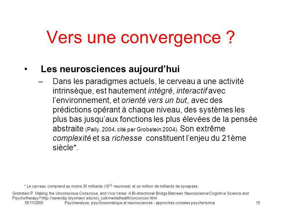 18/11/2005Psychanalyse, psychosomatique et neurosciences - approches croisées psyche/soma15 Vers une convergence ? Les neurosciences aujourdhui –Dans