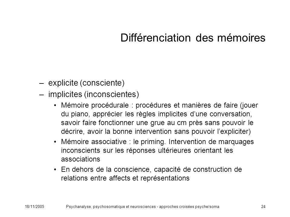 18/11/2005Psychanalyse, psychosomatique et neurosciences - approches croisées psyche/soma24 Différenciation des mémoires –explicite (consciente) –impl