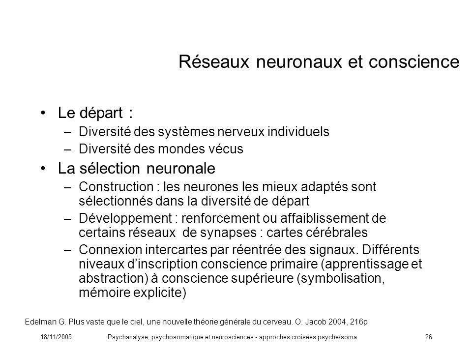 18/11/2005Psychanalyse, psychosomatique et neurosciences - approches croisées psyche/soma26 Réseaux neuronaux et conscience Le départ : –Diversité des