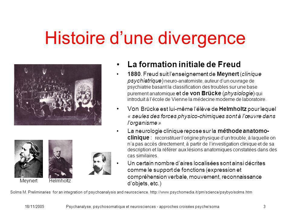 18/11/2005Psychanalyse, psychosomatique et neurosciences - approches croisées psyche/soma3 Histoire dune divergence La formation initiale de Freud 188