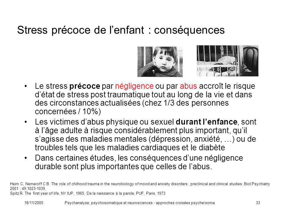 18/11/2005Psychanalyse, psychosomatique et neurosciences - approches croisées psyche/soma33 Stress précoce de lenfant : conséquences Le stress précoce