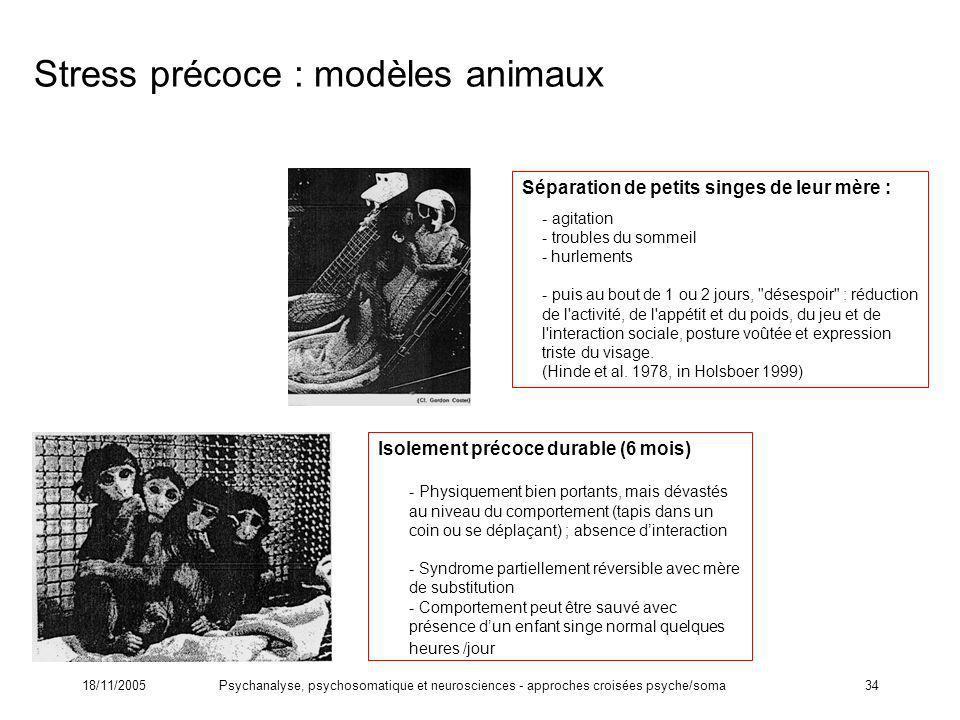 18/11/2005Psychanalyse, psychosomatique et neurosciences - approches croisées psyche/soma34 Stress précoce : modèles animaux Séparation de petits sing