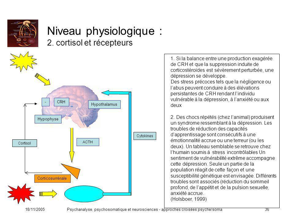 18/11/2005Psychanalyse, psychosomatique et neurosciences - approches croisées psyche/soma36 Niveau physiologique : 2. cortisol et récepteurs 1. Si la