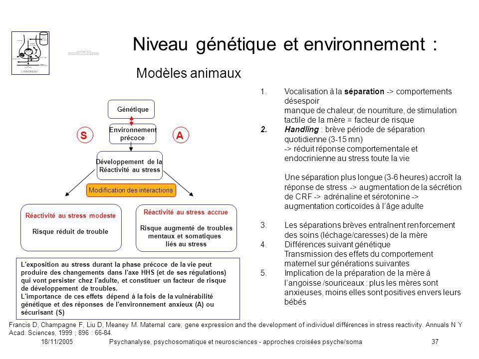 18/11/2005Psychanalyse, psychosomatique et neurosciences - approches croisées psyche/soma37 Niveau génétique et environnement : Modèles animaux L'expo
