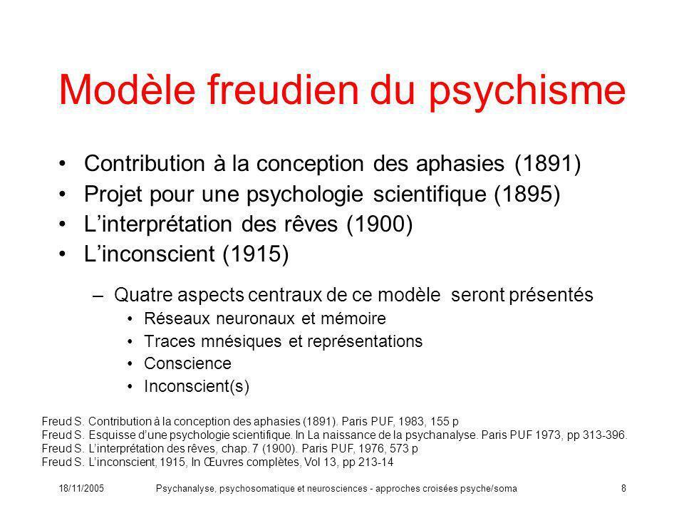 18/11/2005Psychanalyse, psychosomatique et neurosciences - approches croisées psyche/soma8 Modèle freudien du psychisme Contribution à la conception d