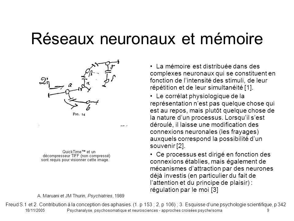 18/11/2005Psychanalyse, psychosomatique et neurosciences - approches croisées psyche/soma9 Réseaux neuronaux et mémoire La mémoire est distribuée dans