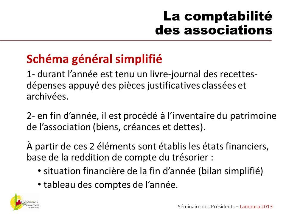 Séminaire des Présidents – Lamoura 2013 La comptabilité des associations Schéma général simplifié 1- durant lannée est tenu un livre-journal des recet