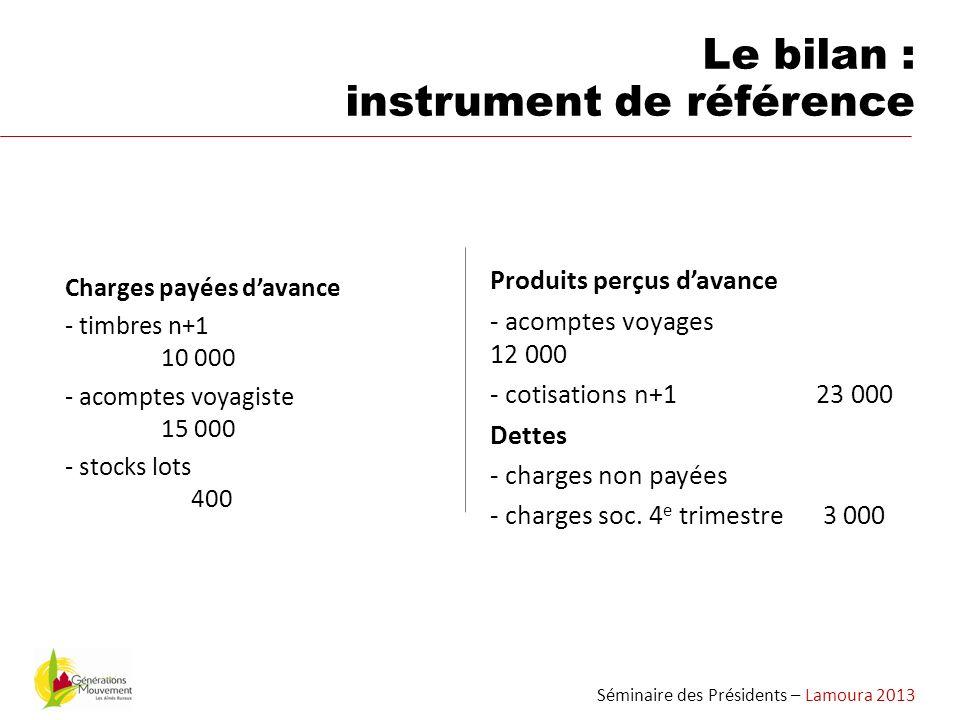 La demande et obligations Pour la formation (exemple) Séminaire des Présidents – Lamoura 2013 Les demandes de subventions