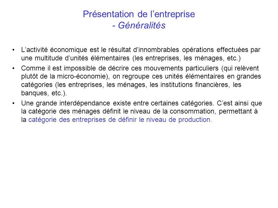 Présentation de lentreprise - Généralités La production est donc principalement issue de lactivité des entreprises.