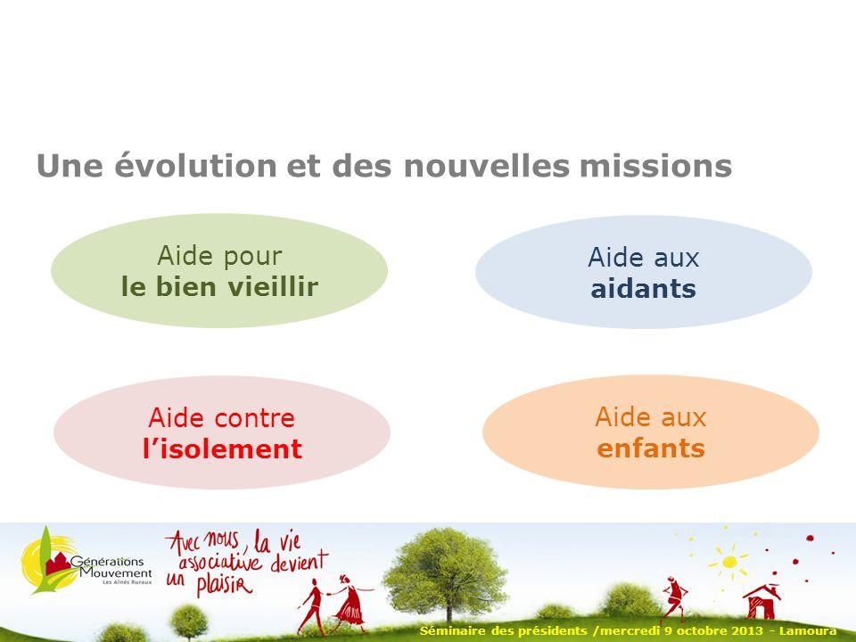 Séminaire des présidents /mercredi 9 octobre 2013 - Lamoura Une évolution et des nouvelles missions Aide pour le bien vieillir Aide contre lisolement Aide aux aidants Aide aux enfants