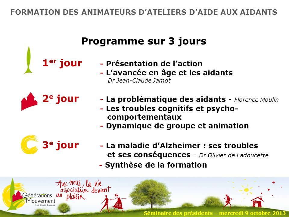 5 Programme sur 3 jours FORMATION DES ANIMATEURS DATELIERS DAIDE AUX AIDANTS Séminaire des présidents – mercredi 9 octobre 2013 1 er jour - Présentati
