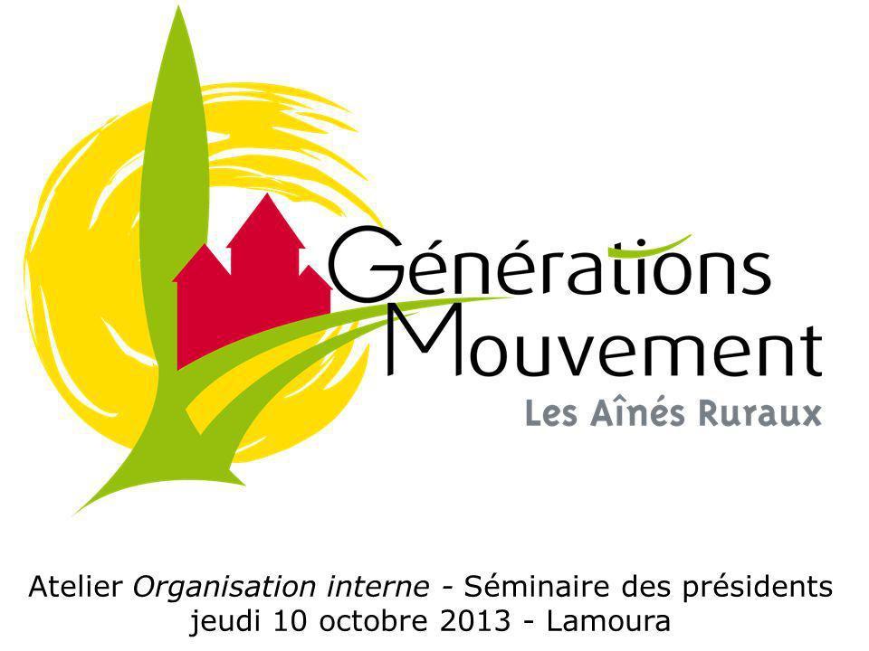 Atelier Organisation interne - Séminaire des présidents jeudi 10 octobre 2013 - Lamoura