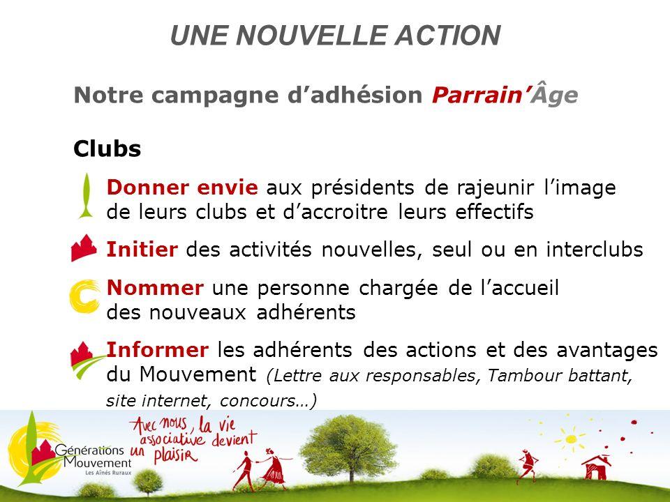 16 Notre campagne dadhésion ParrainÂge Clubs Donner envie aux présidents de rajeunir limage de leurs clubs et daccroitre leurs effectifs Initier des a