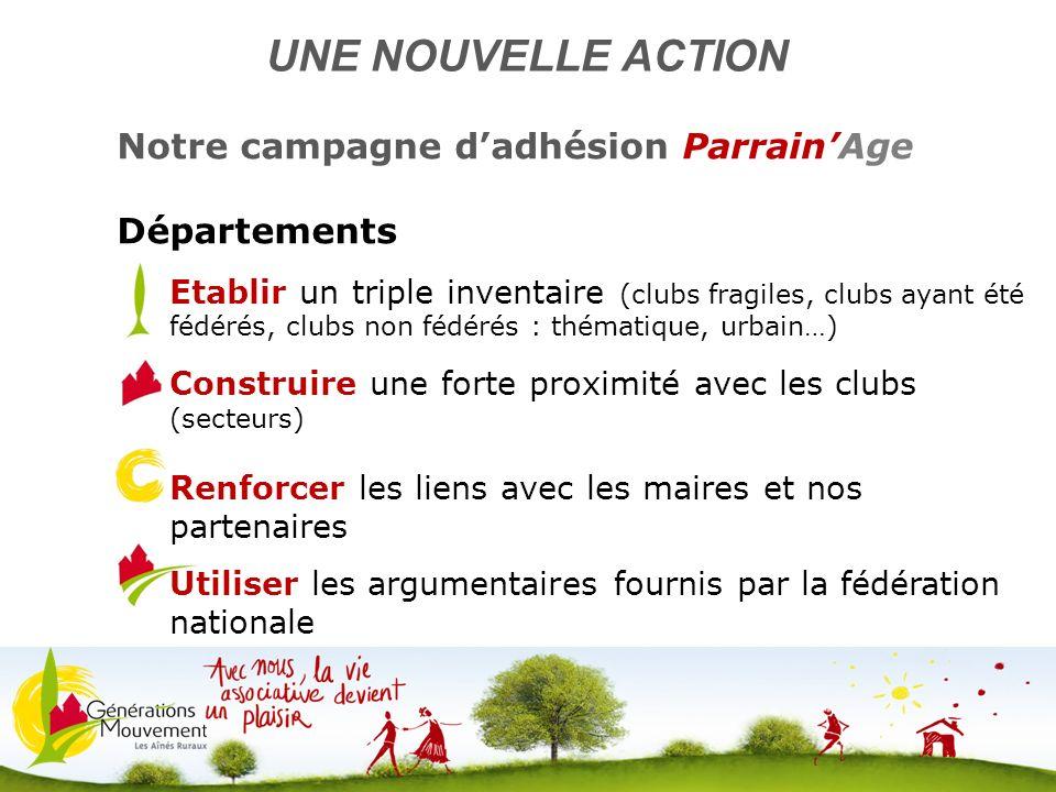 17 Notre campagne dadhésion ParrainAge Départements Etablir un triple inventaire (clubs fragiles, clubs ayant été fédérés, clubs non fédérés : thémati
