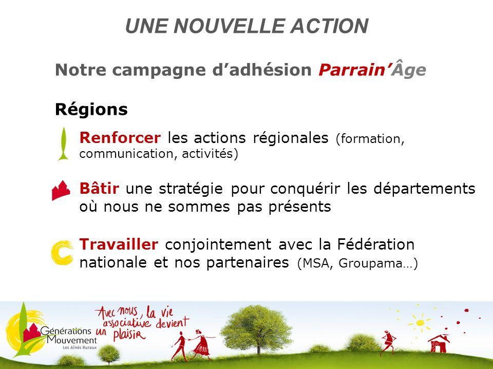 18 Notre campagne dadhésion ParrainÂge Régions Renforcer les actions régionales (formation, communication, activités) Bâtir une stratégie pour conquér