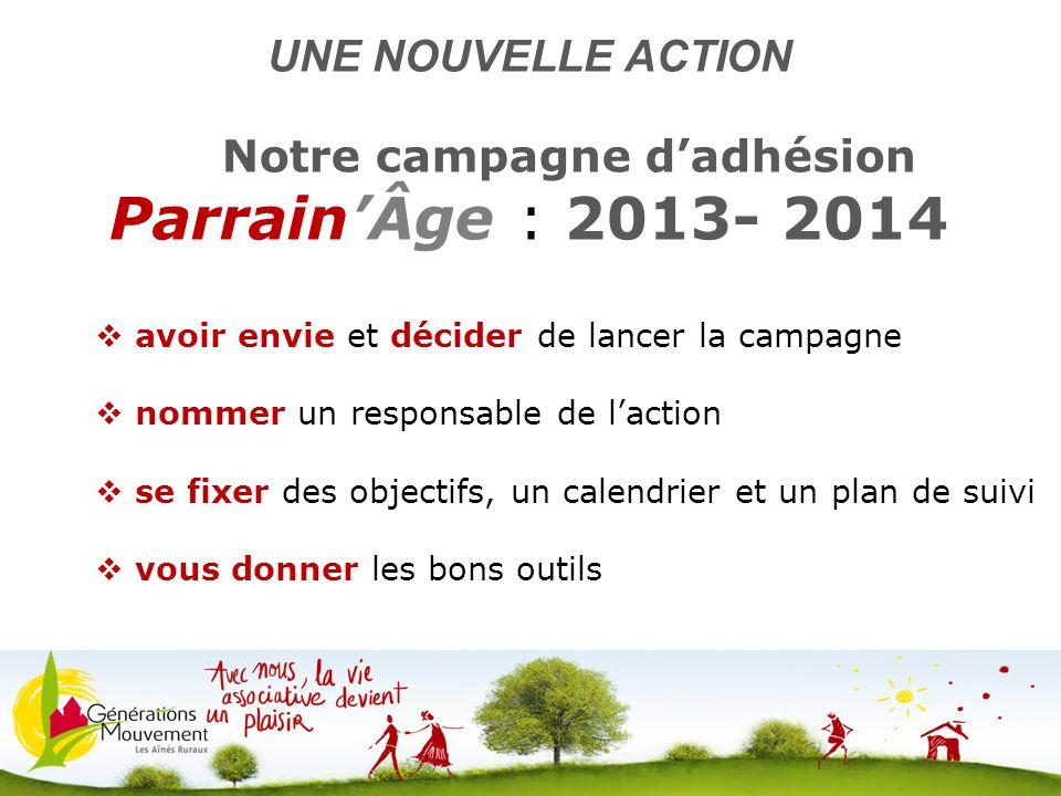 19 Notre campagne dadhésion ParrainÂge : 2013- 2014 avoir envie et décider de lancer la campagne nommer un responsable de laction se fixer des objecti