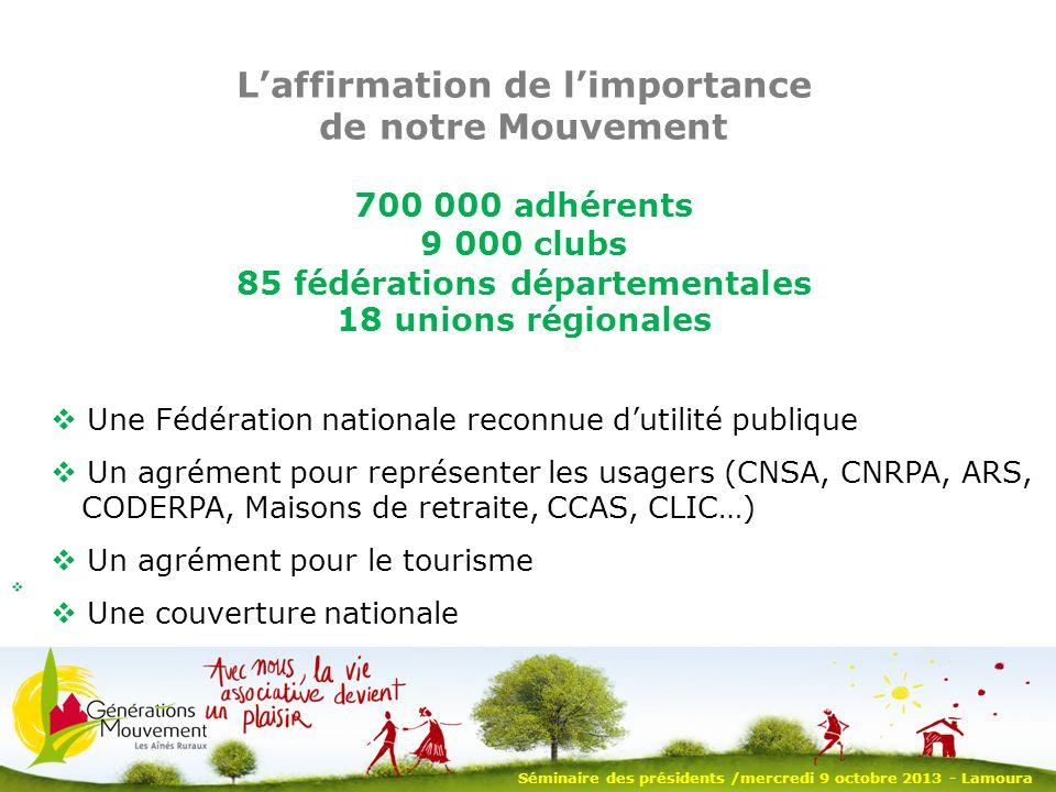 2 700 000 adhérents 9 000 clubs 85 fédérations départementales 18 unions régionales Laffirmation de limportance de notre Mouvement Une Fédération nati