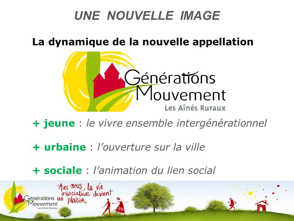 4 UNE NOUVELLE IMAGE + jeune : le vivre ensemble intergénérationnel + urbaine : louverture sur la ville + sociale : lanimation du lien social La dynam