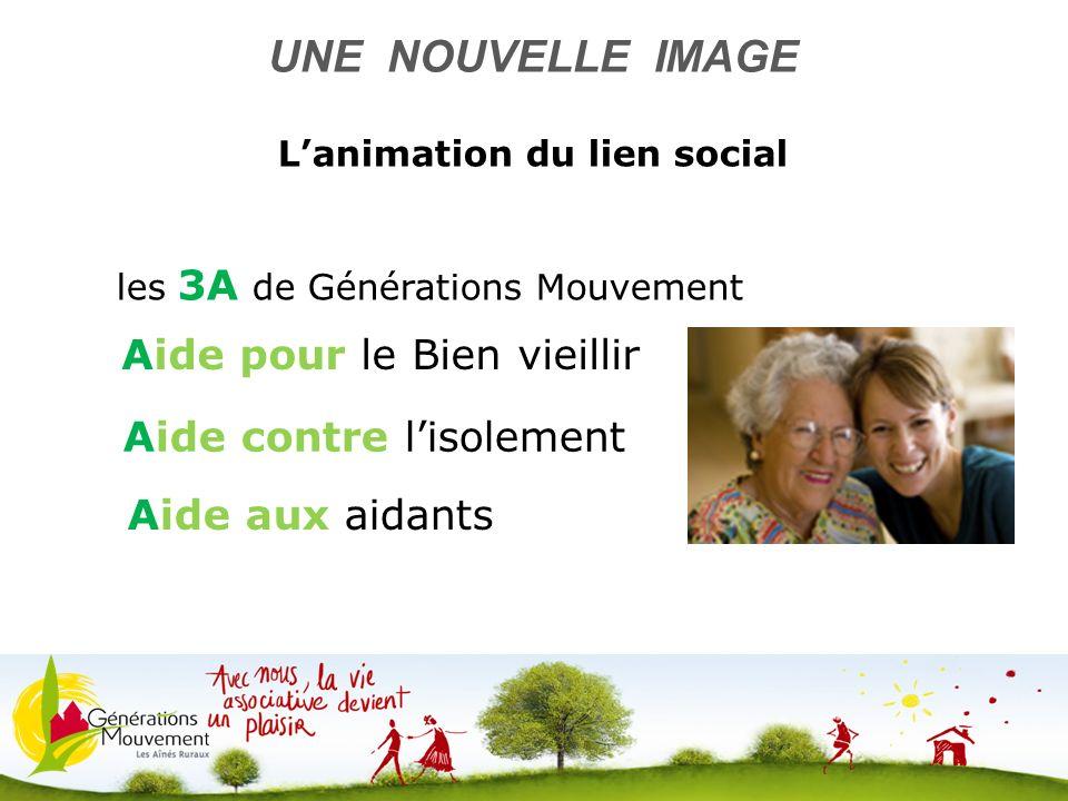 6 Aide aux aidants Aide contre lisolement Lanimation du lien social les 3A de Générations Mouvement Aide pour le Bien vieillir UNE NOUVELLE IMAGE