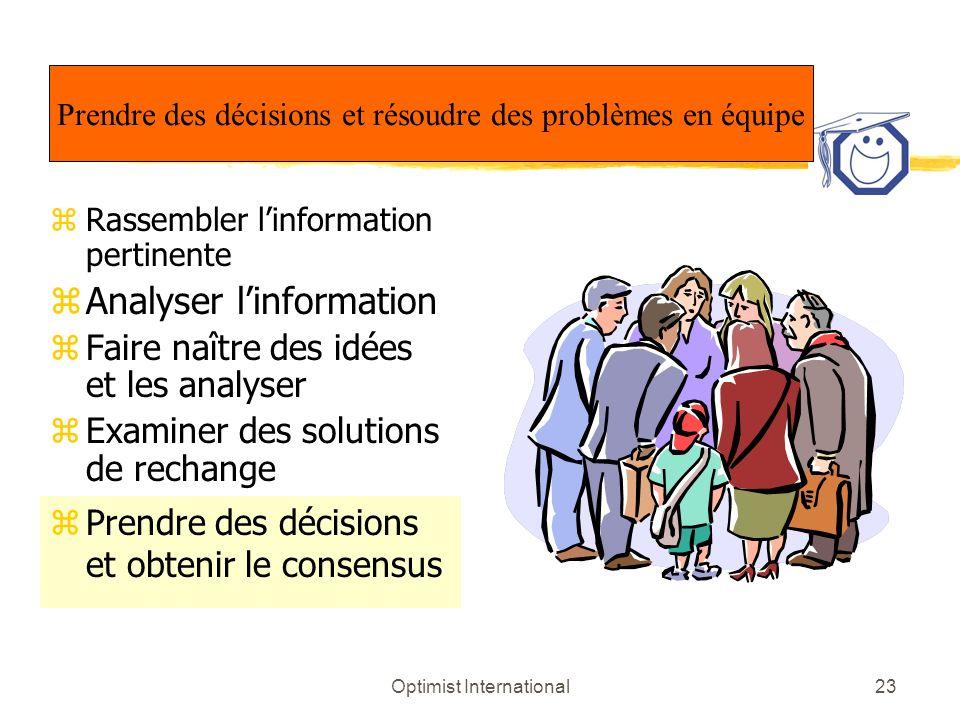 Optimist International23 zRassembler linformation pertinente zAnalyser linformation zFaire naître des idées et les analyser zExaminer des solutions de