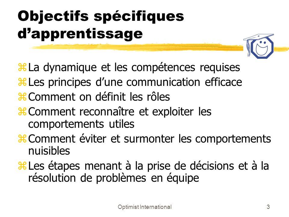 Optimist International3 Objectifs spécifiques dapprentissage zLa dynamique et les compétences requises zLes principes dune communication efficace zCom