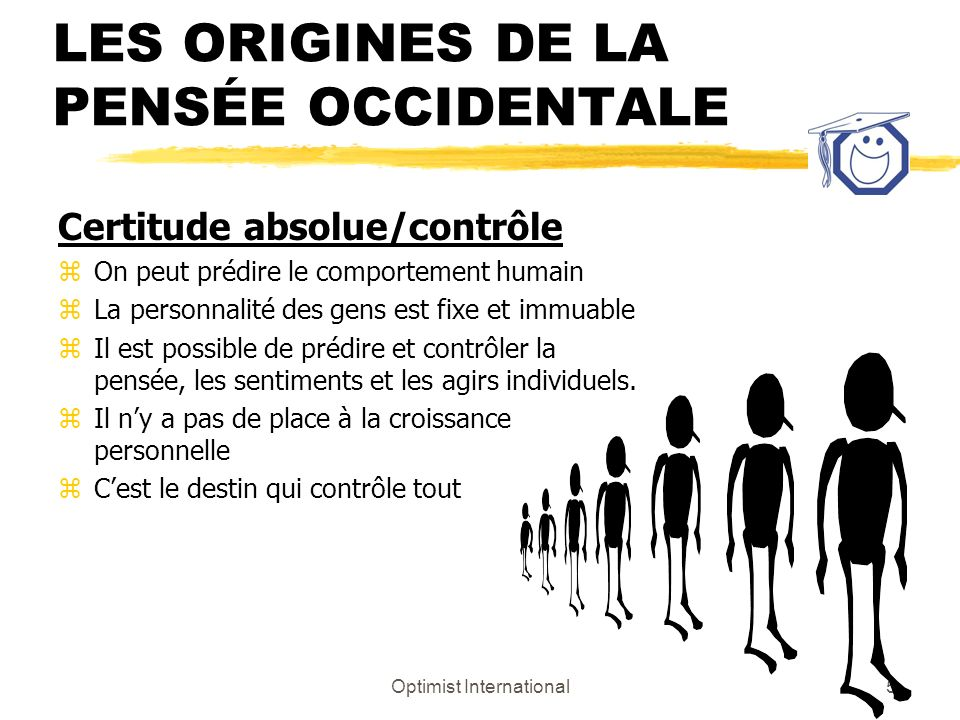 Optimist International55 STYLES DE LEADERSHIP - CONCLUSION & Découvrir votre propre style de leadership (de comportement) actuel.