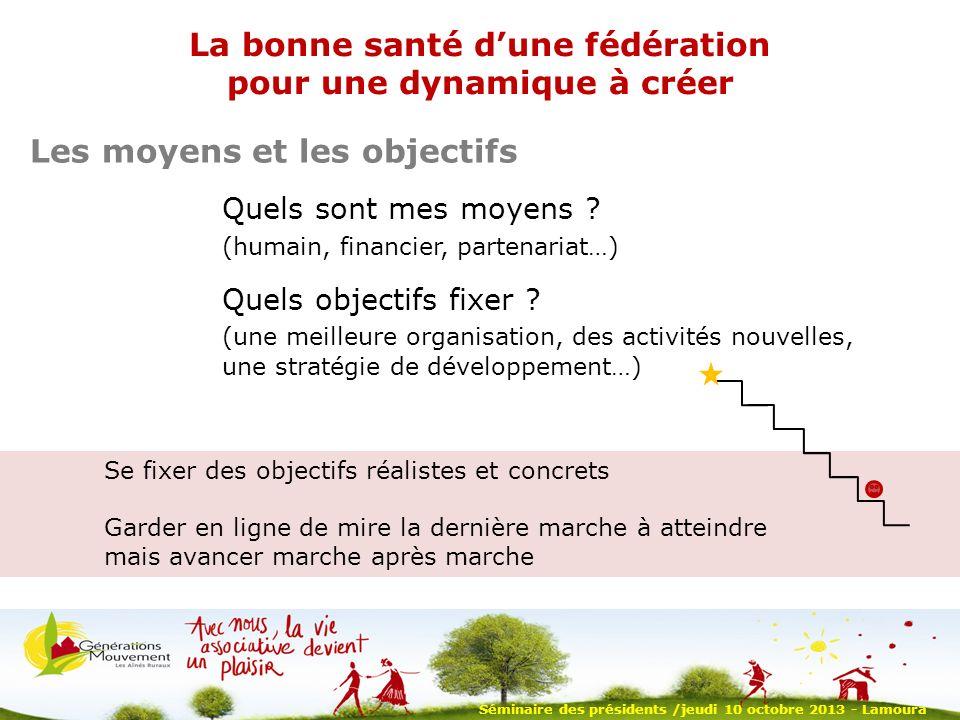 Séminaire des présidents /jeudi 10 octobre 2013 - Lamoura Les moyens et les objectifs Quels sont mes moyens .