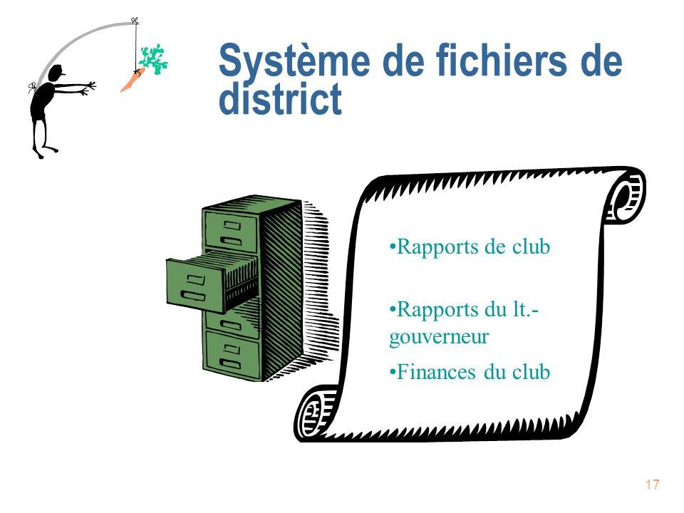 16 Suivi de zone Lieutenant-gouverneur Rapports de club Rapports Réunions de zone Croissance Clubs dhonneur