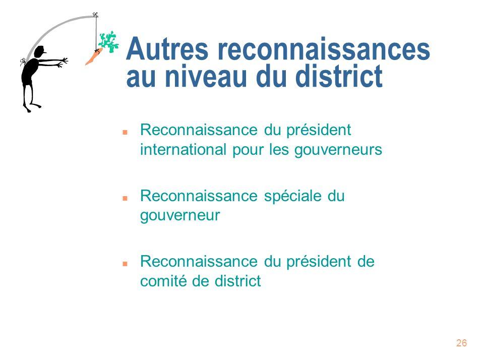 25 District et gouverneur« distingués » « Lanneau » En plus d« honneur » n Rapports de la réunion annuelle de planification des activités du club n Ra