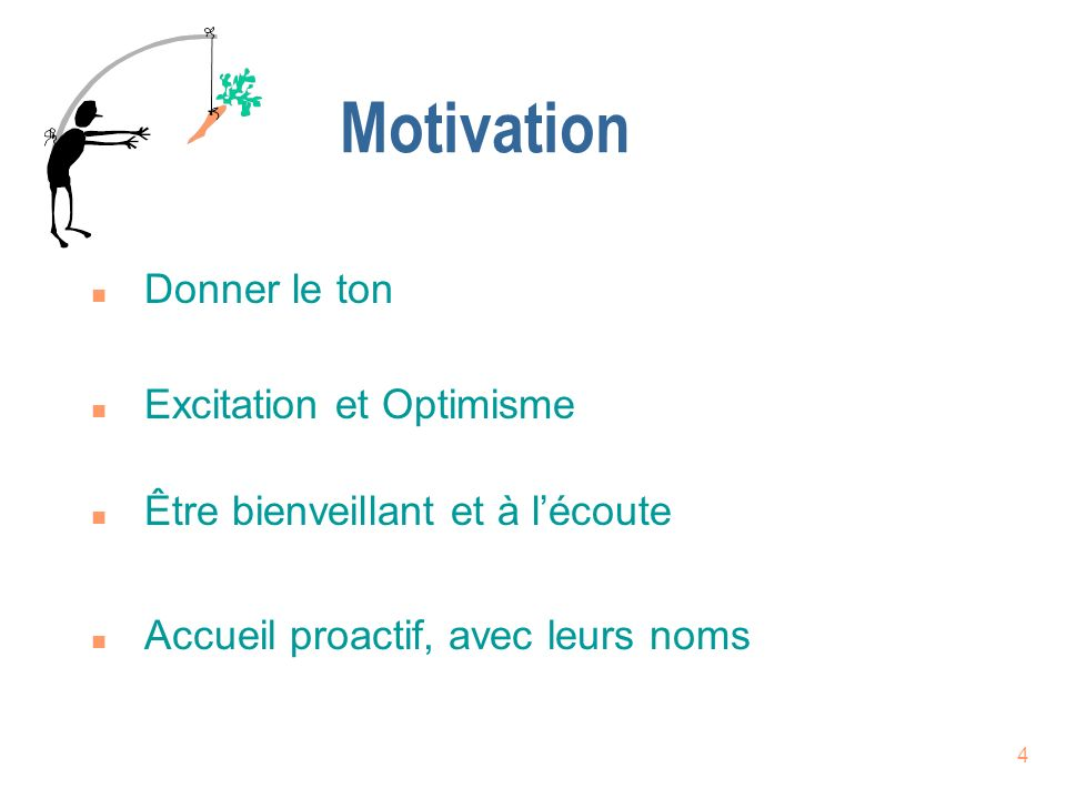 3 La motivation est le résultat direct du leadership …