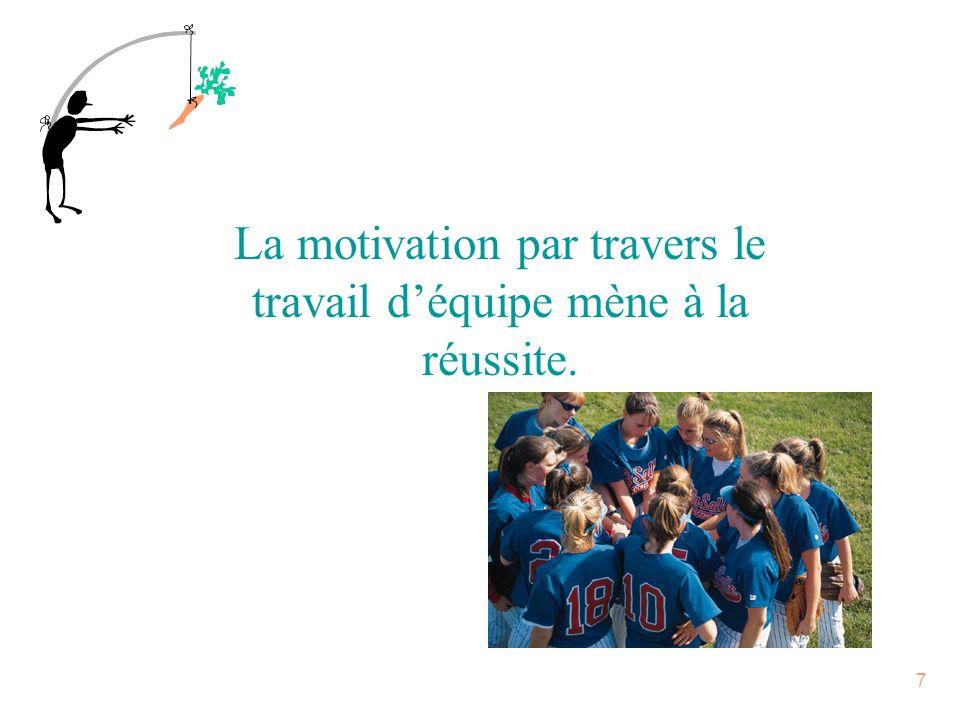 7 La motivation par travers le travail déquipe mène à la réussite.