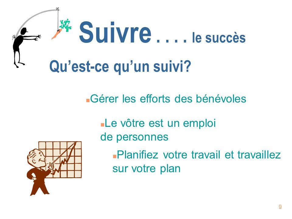 9 Suivre....le succès n Plan your work, work your plan Quest-ce quun suivi.